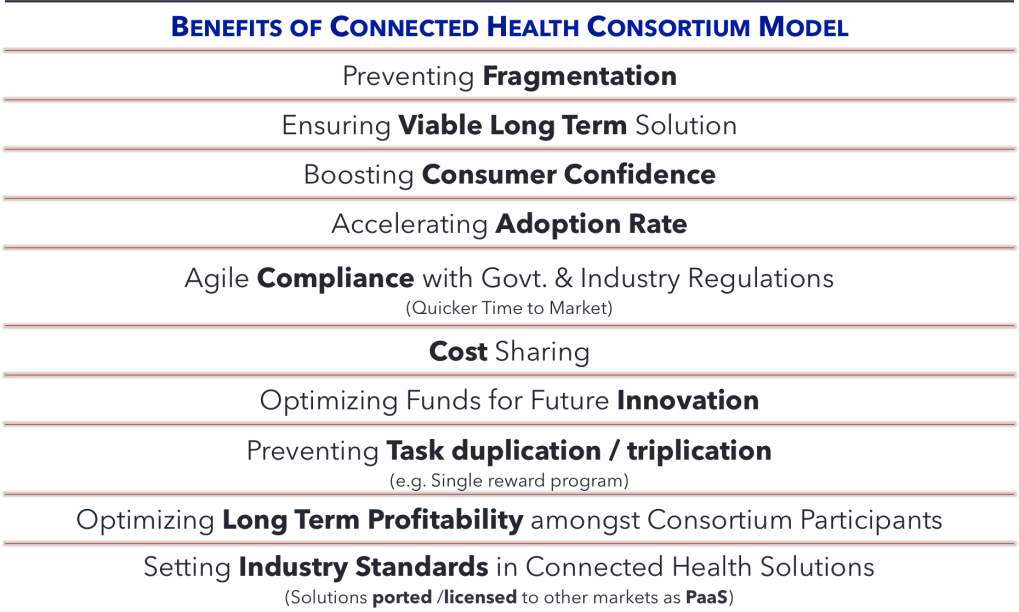 Benefits of Consortium Model