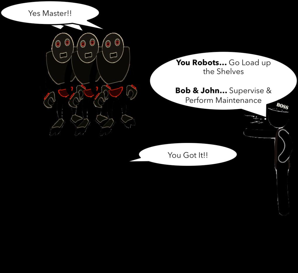 Robot Human Relationship